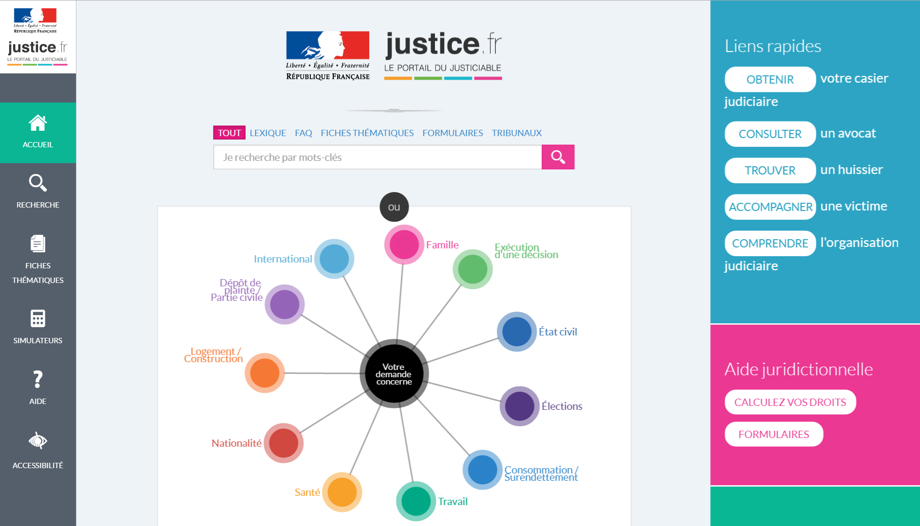 Le ministère de la justice en ligne